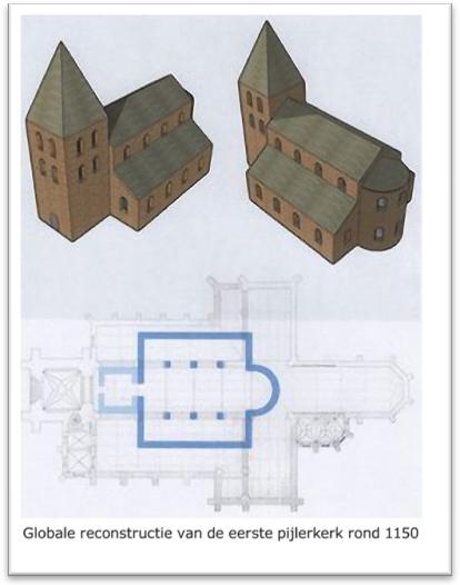 Sint-Petruskerk Hilvarenbeek als basilica omstreeks 1150