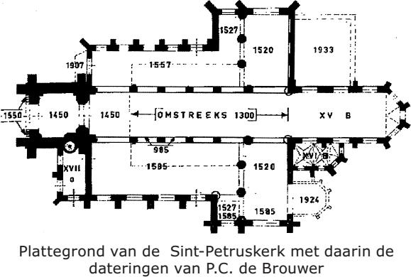 Plattegrond van de Sint-Petruskerk in Hilvarenbeek